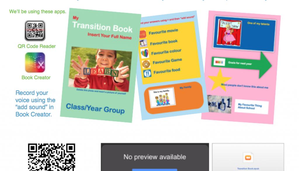 iPad Classroom Ideas